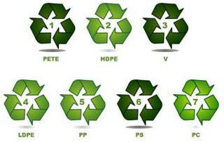 رمزگشایی اعداد حک شده بر ظروف پلاستیکی