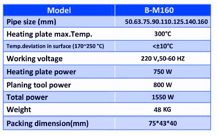 مشخصات فنی دستگاه جوش ۱۶۰ دستی بارینکو