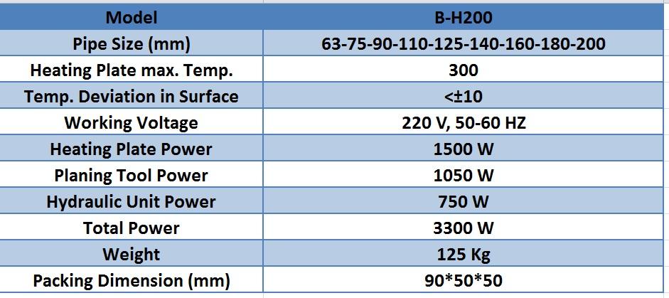 دستگاه جوش ٢٠٠ هیدرولیک بارینکو